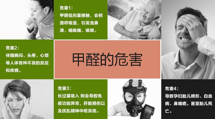 甲醛污染怎么办?除甲醛的有效方法推荐!